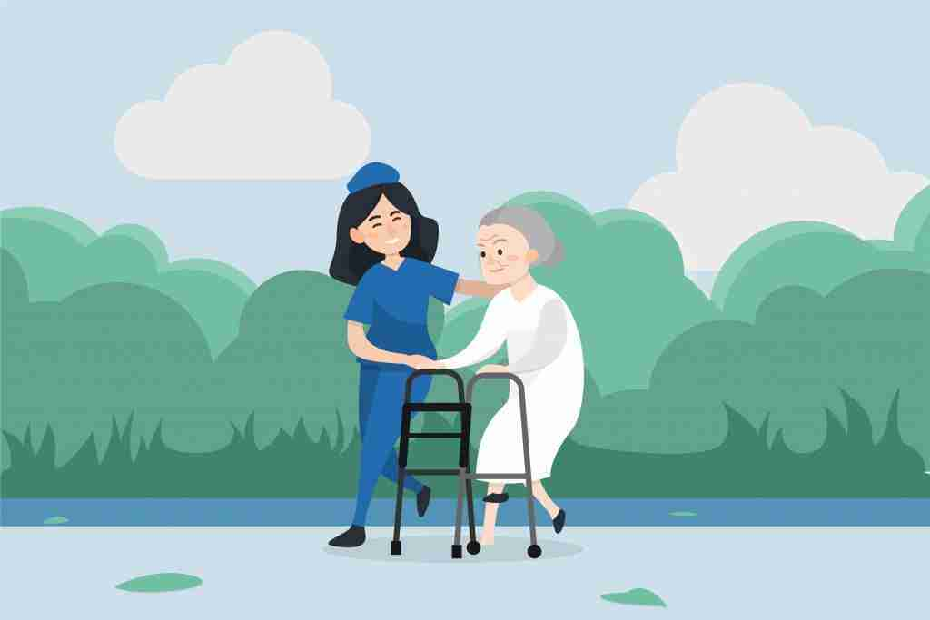 Ergonomics In Health Care